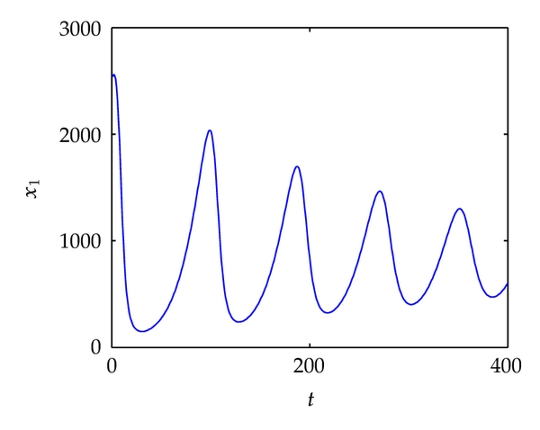 726783.fig.001a