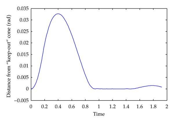 769376.fig.0010