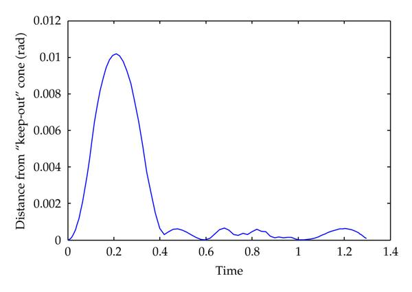 769376.fig.0013