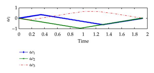 769376.fig.008a