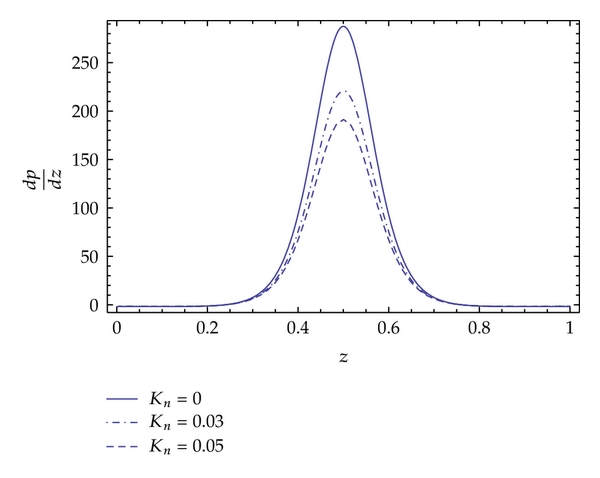 815747.fig.002