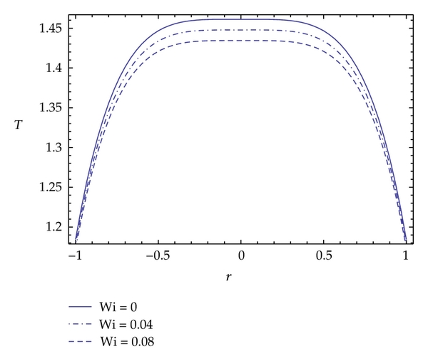 815747.fig.009