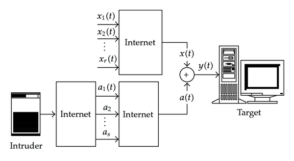 860569.fig.001