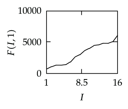 860569.fig.005a