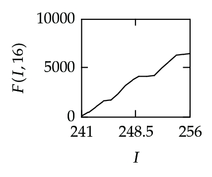 860569.fig.005p