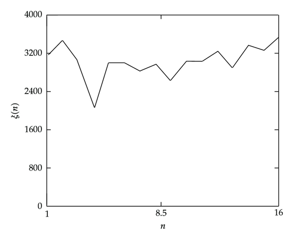 860569.fig.006