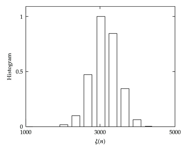 860569.fig.007