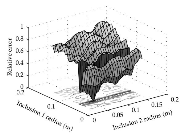 935468.fig.002