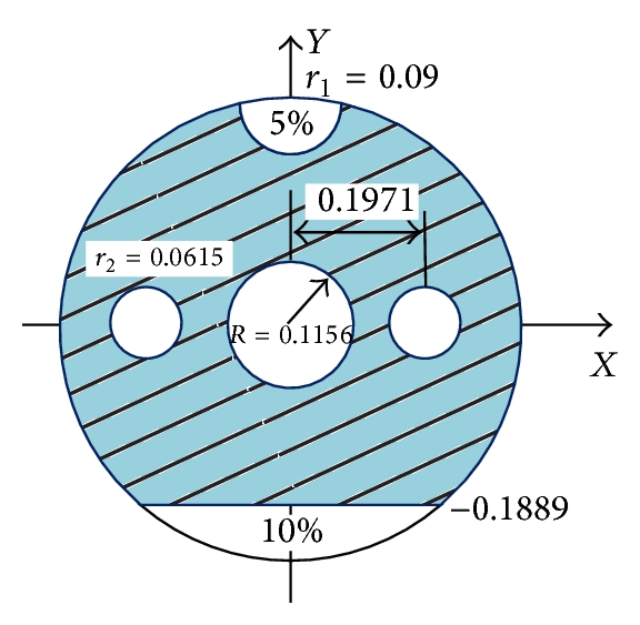 """(b) The circular baffle with a central manhole and two small holes, """"C2"""""""