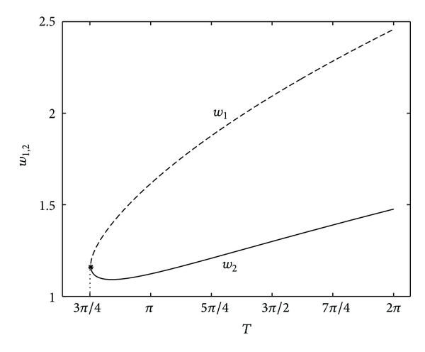 145936.fig.001