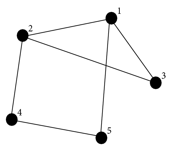 (a)  A network topology (    )