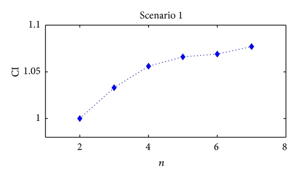 247184.fig.006a