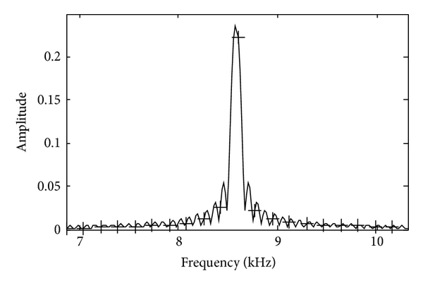 267291.fig.002a