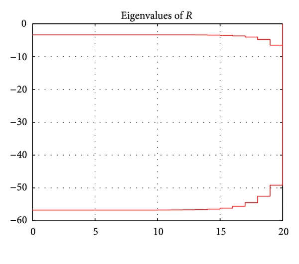 276987.fig.001