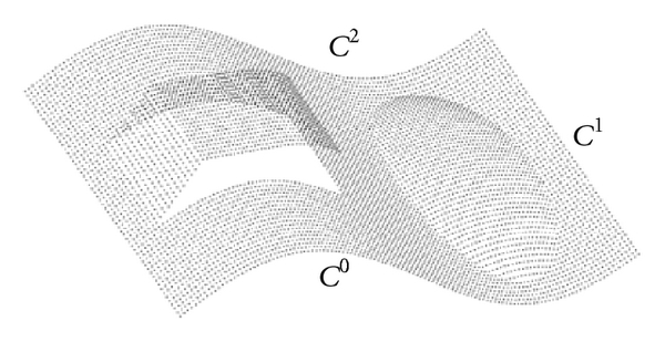 (a) 3D point could data of a model
