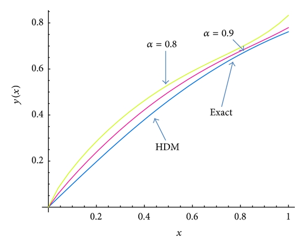 318590.fig.001