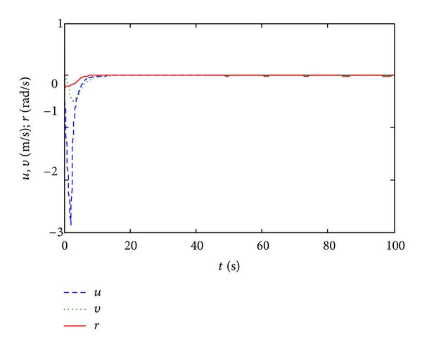324954.fig.004