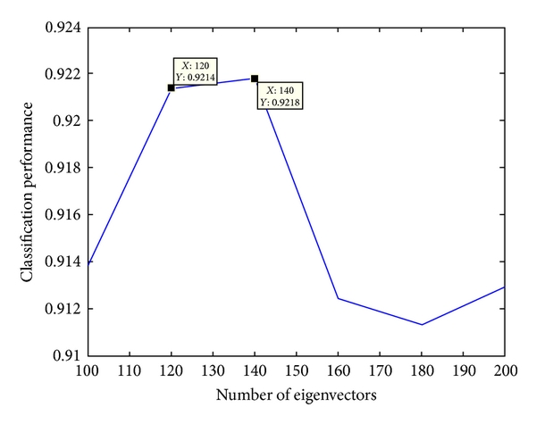 364305.fig.005