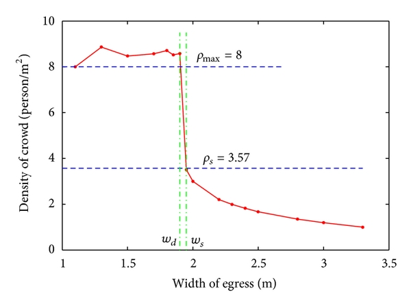 364791.fig.0010