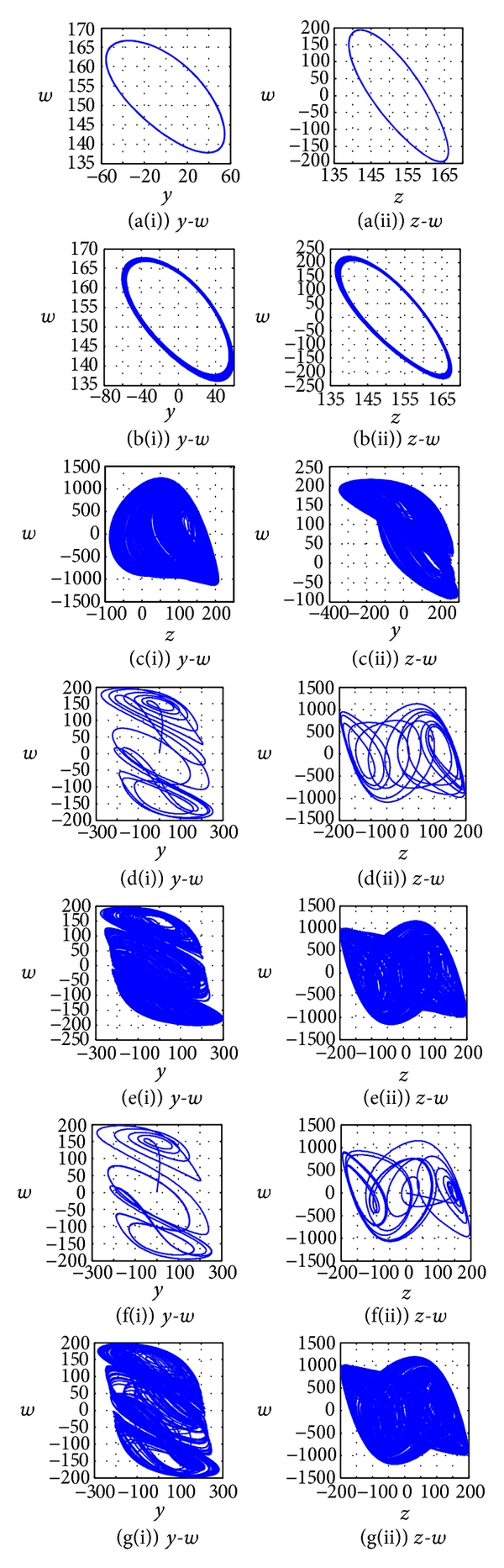 398306.fig.005