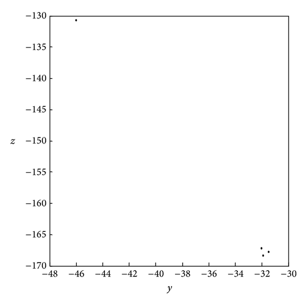 398306.fig.006a