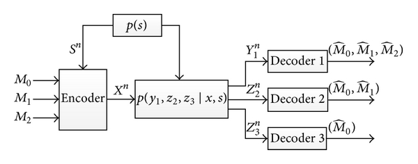 406826.fig.001