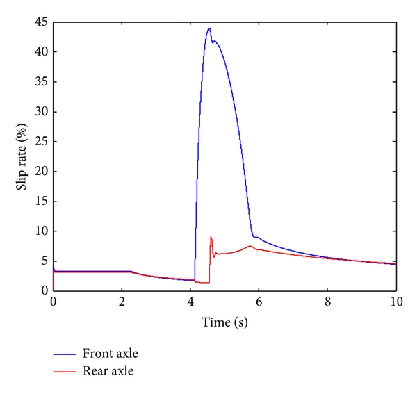 408965.fig.0012a