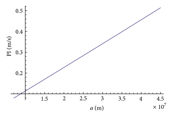 415015.fig.002