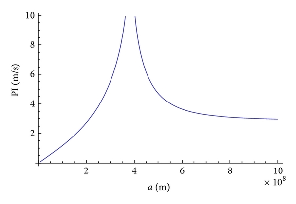 415015.fig.003