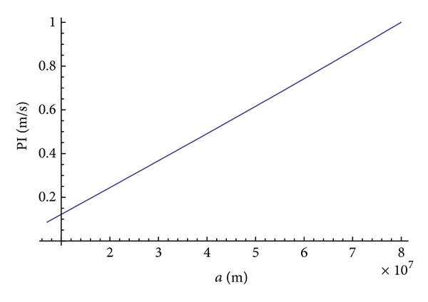 415015.fig.005