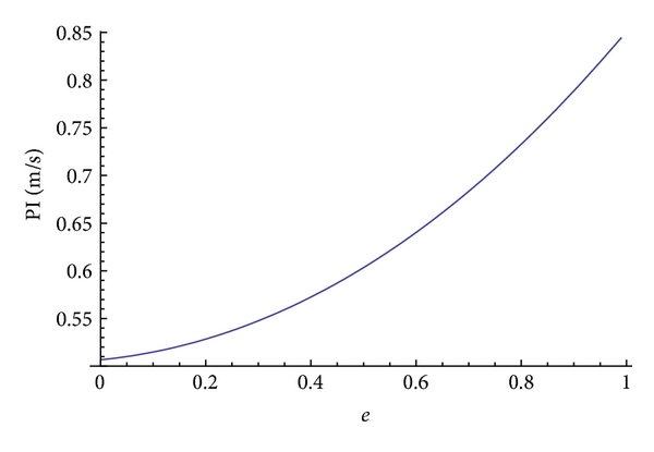 415015.fig.009