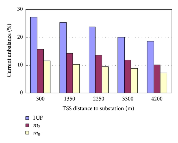 478637.fig.0013
