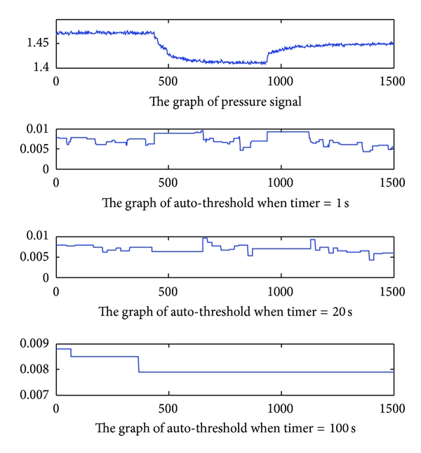 495425.fig.007