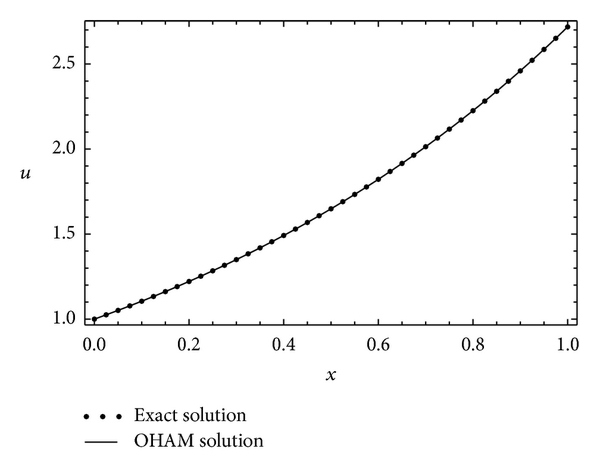 498902.fig.001a