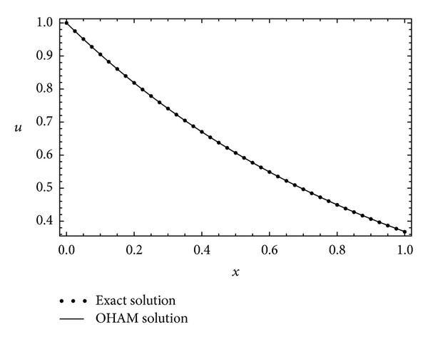 498902.fig.002a