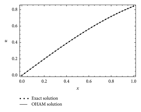 498902.fig.003a