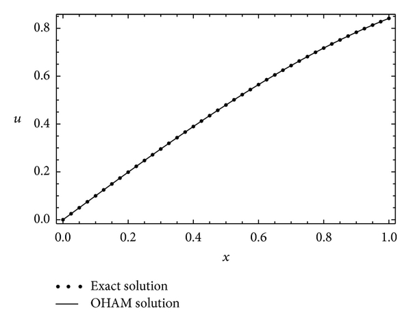 498902.fig.004a