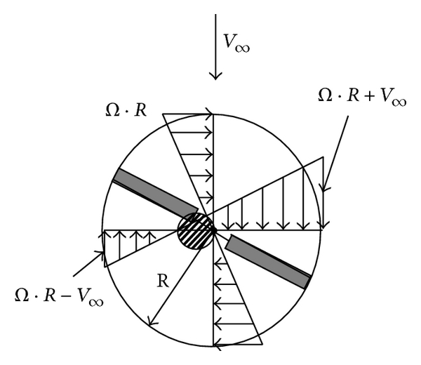 503858.fig.003