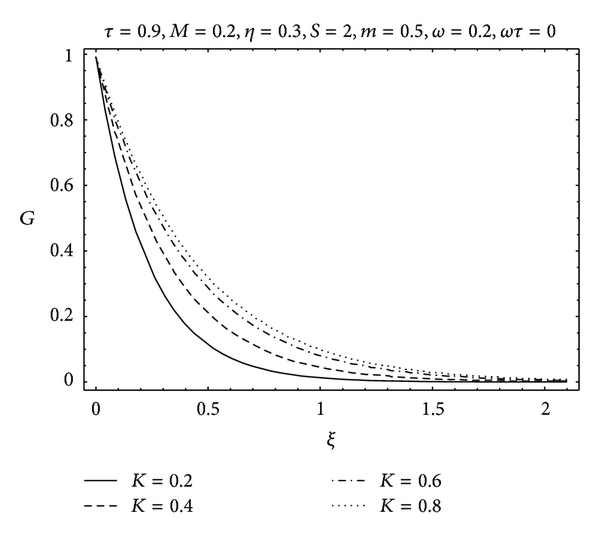 508431.fig.003a
