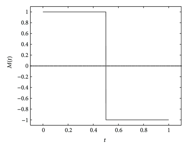 560932.fig.001