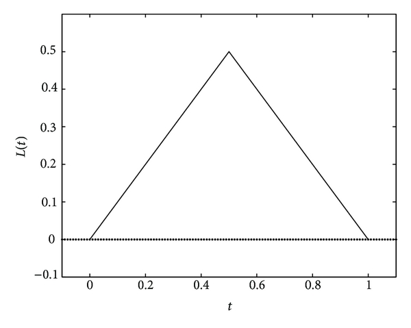 560932.fig.003