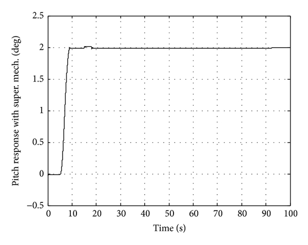 564803.fig.007