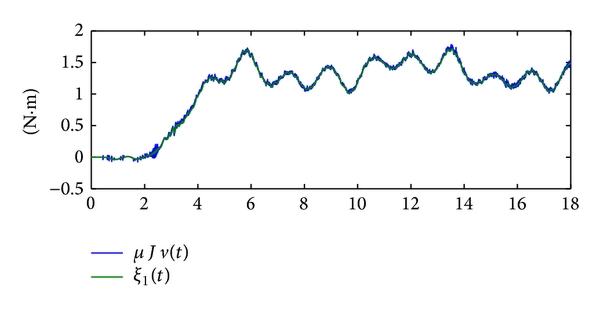 572026.fig.005a