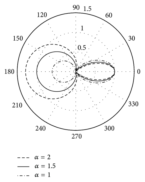 574620.fig.001a