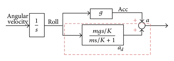 587098.fig.003