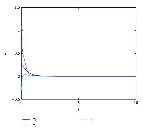 596251.fig.002a