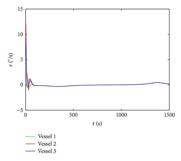 597195.fig.0010