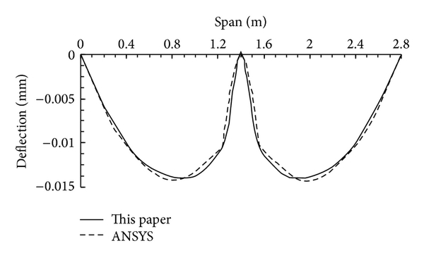 606492.fig.005