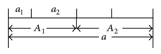 (a) Sequential relation