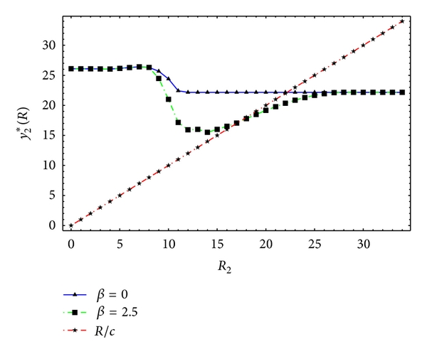 657641.fig.001